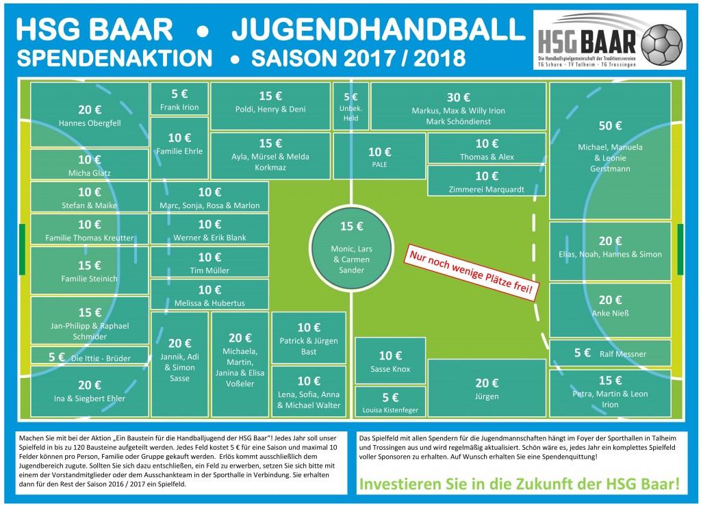 Spendenspielfeld Stand 01.12.2017-page-001